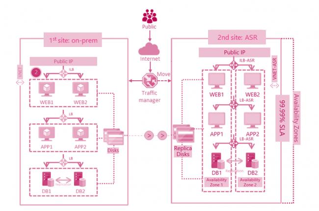 Azure ASR_20200429_v3